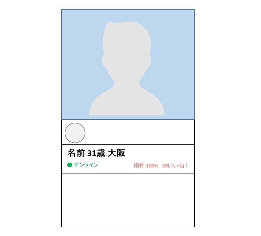 プロフィール写真を設定していないユーザー
