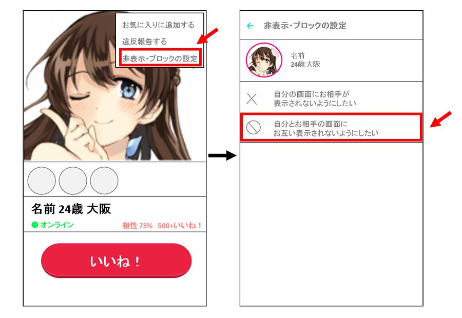 女性ユーザーをブロックする方法